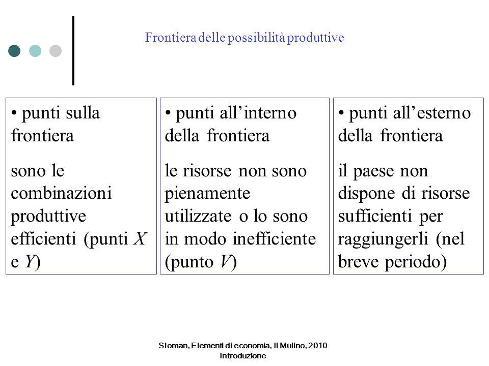 Sloman, Elementi di economia, Il Mulino, 2010 Introduzione Frontiera delle possibilità produttive punti sulla frontiera sono le combinazioni produttiv