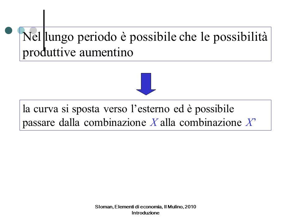 Sloman, Elementi di economia, Il Mulino, 2010 Introduzione Nel lungo periodo è possibile che le possibilità produttive aumentino la curva si sposta ve