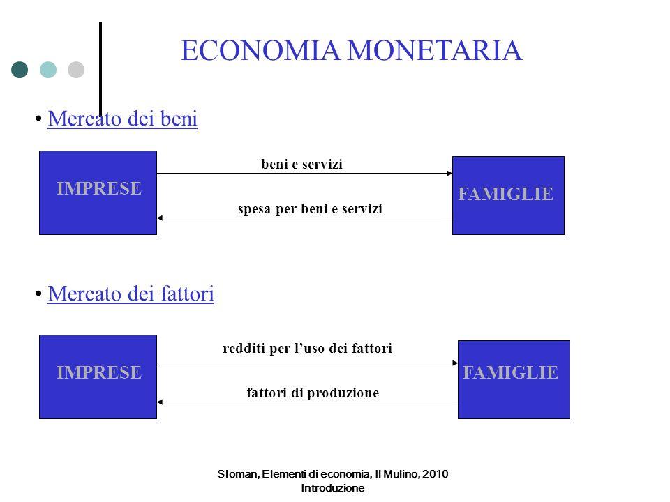 Sloman, Elementi di economia, Il Mulino, 2010 Introduzione ECONOMIA MONETARIA Mercato dei beni beni e servizi IMPRESE FAMIGLIE spesa per beni e serviz