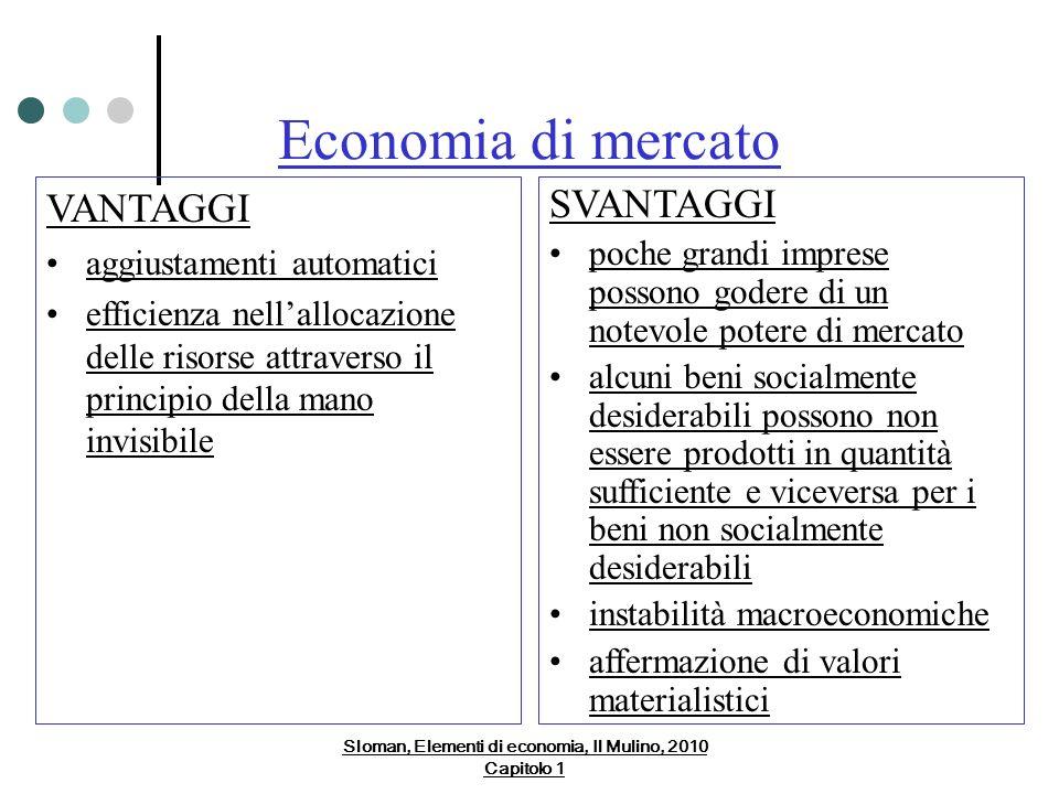 Economia di mercato VANTAGGI aggiustamenti automatici efficienza nellallocazione delle risorse attraverso il principio della mano invisibile SVANTAGGI
