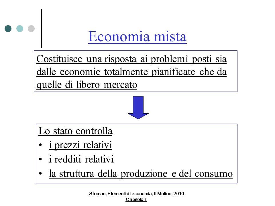 Economia mista Lo stato controlla i prezzi relativi i redditi relativi la struttura della produzione e del consumo Costituisce una risposta ai problem