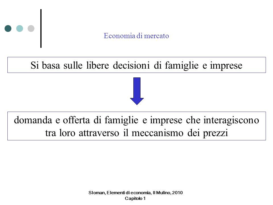 Economia di mercato Si basa sulle libere decisioni di famiglie e imprese domanda e offerta di famiglie e imprese che interagiscono tra loro attraverso