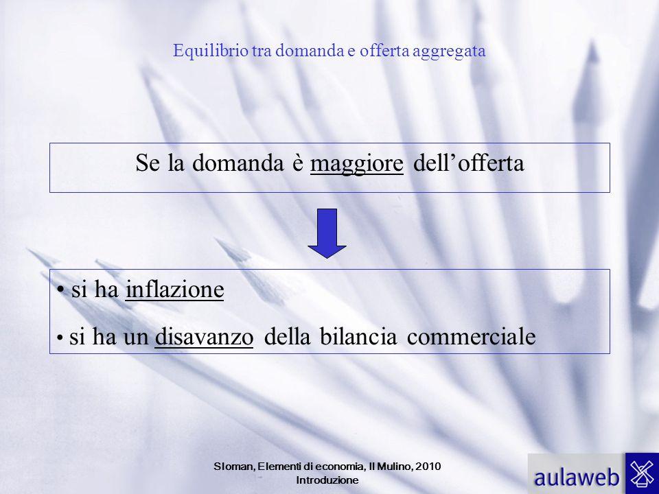 Sloman, Elementi di economia, Il Mulino, 2010 Introduzione Equilibrio tra domanda e offerta aggregata Se la domanda è maggiore dellofferta si ha infla