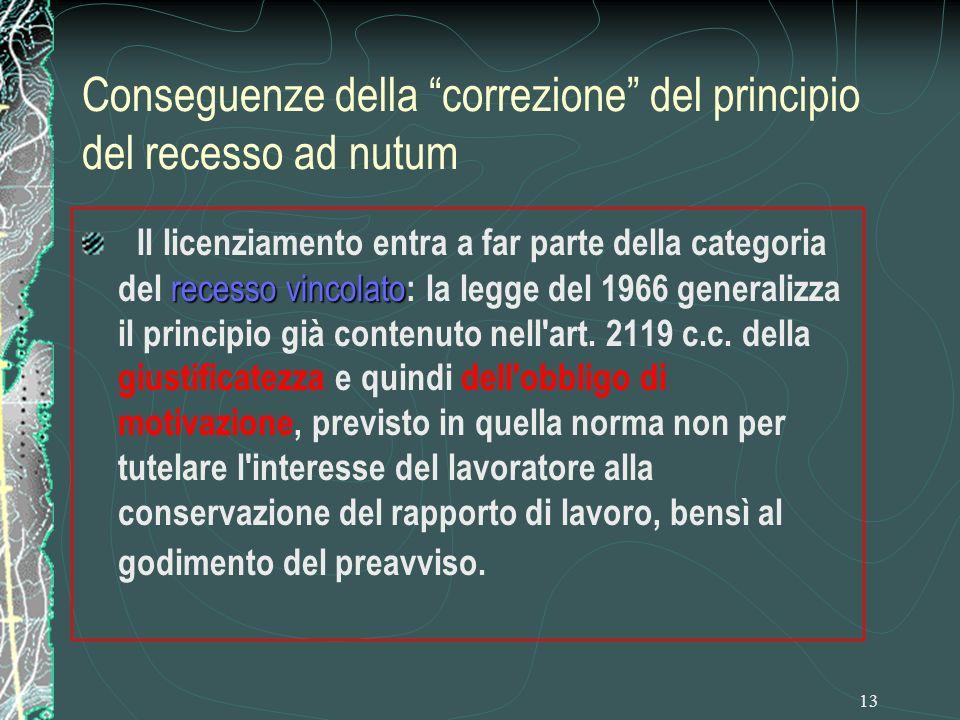 12 (I) I LIMITI SOSTANZIALI Il principio della causalità del recesso GIUSTA CAUSA (2119 c.c.) GIUSTIFICATO MOTIVO (l.