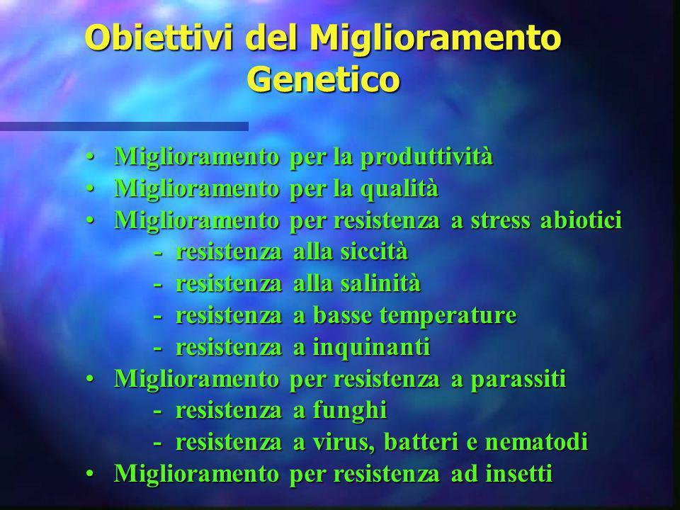 Obiettivi del Miglioramento Genetico Miglioramento per la produttivitàMiglioramento per la produttività Miglioramento per la qualitàMiglioramento per