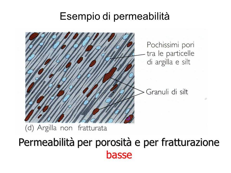 Permeabilità per porosità e per fratturazione basse Esempio di permeabilità