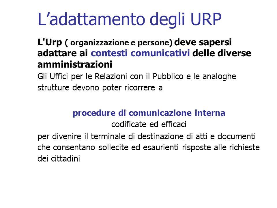 Ladattamento degli URP L'Urp ( organizzazione e persone) deve sapersi adattare ai contesti comunicativi delle diverse amministrazioni Gli Uffici per l