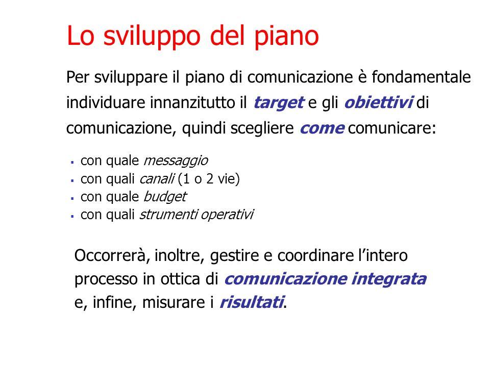 Lo sviluppo del piano con quale messaggio con quali canali (1 o 2 vie) con quale budget con quali strumenti operativi Per sviluppare il piano di comun
