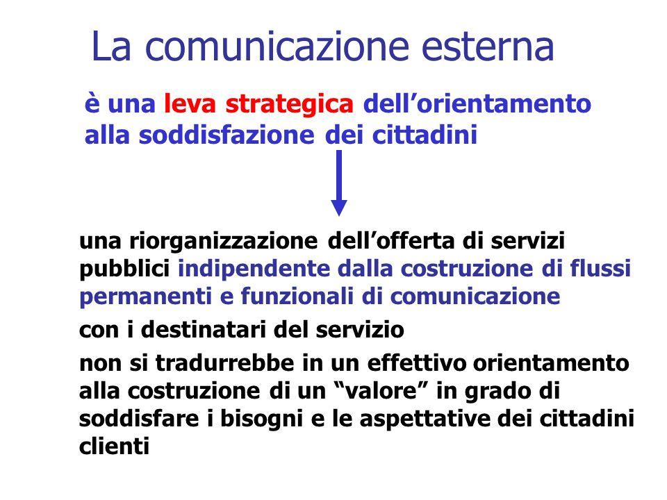 La comunicazione esterna una riorganizzazione dellofferta di servizi pubblici indipendente dalla costruzione di flussi permanenti e funzionali di comu