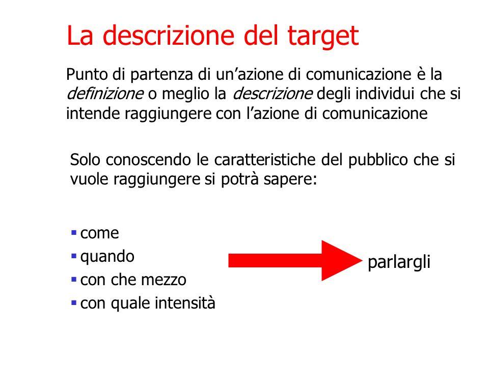 La descrizione del target Solo conoscendo le caratteristiche del pubblico che si vuole raggiungere si potrà sapere: Punto di partenza di unazione di c