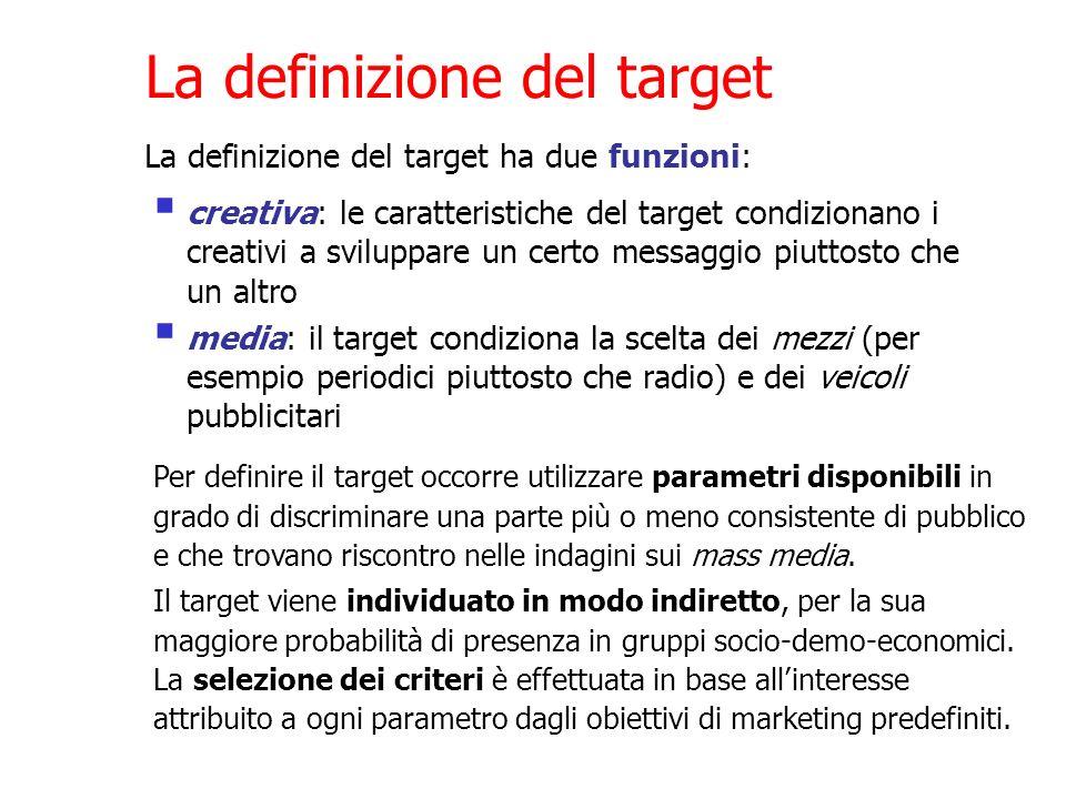 La definizione del target creativa: le caratteristiche del target condizionano i creativi a sviluppare un certo messaggio piuttosto che un altro media