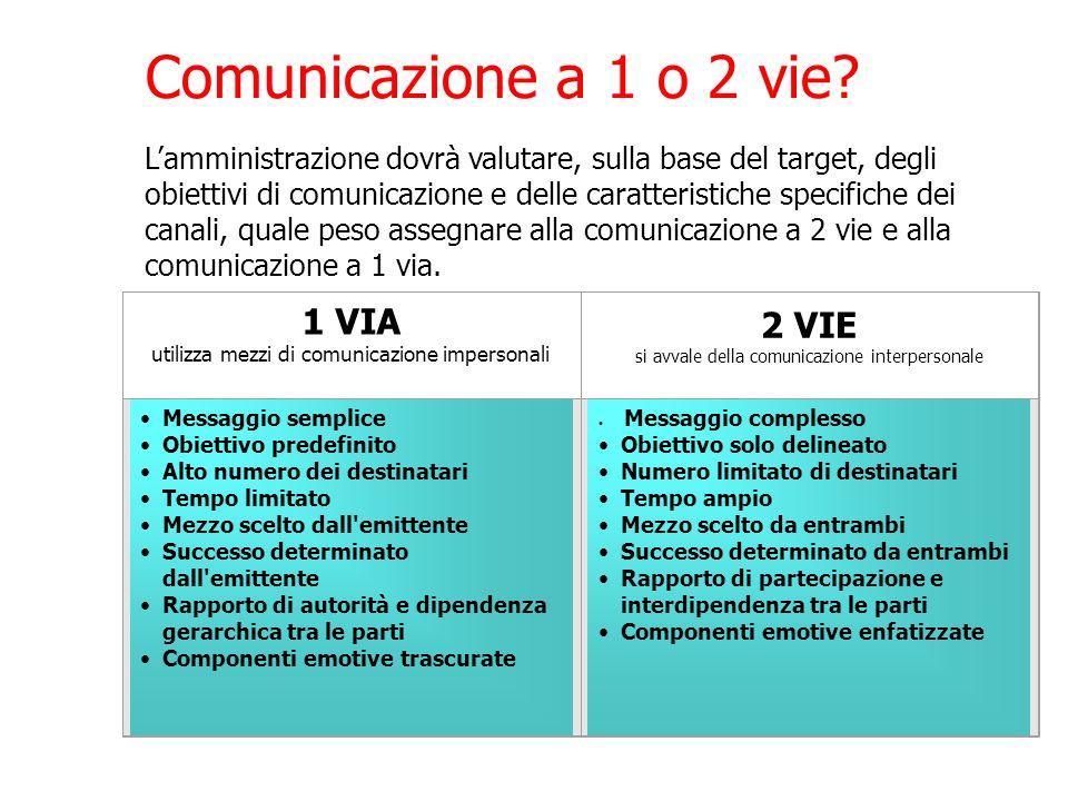 Comunicazione a 1 o 2 vie? Lamministrazione dovrà valutare, sulla base del target, degli obiettivi di comunicazione e delle caratteristiche specifiche