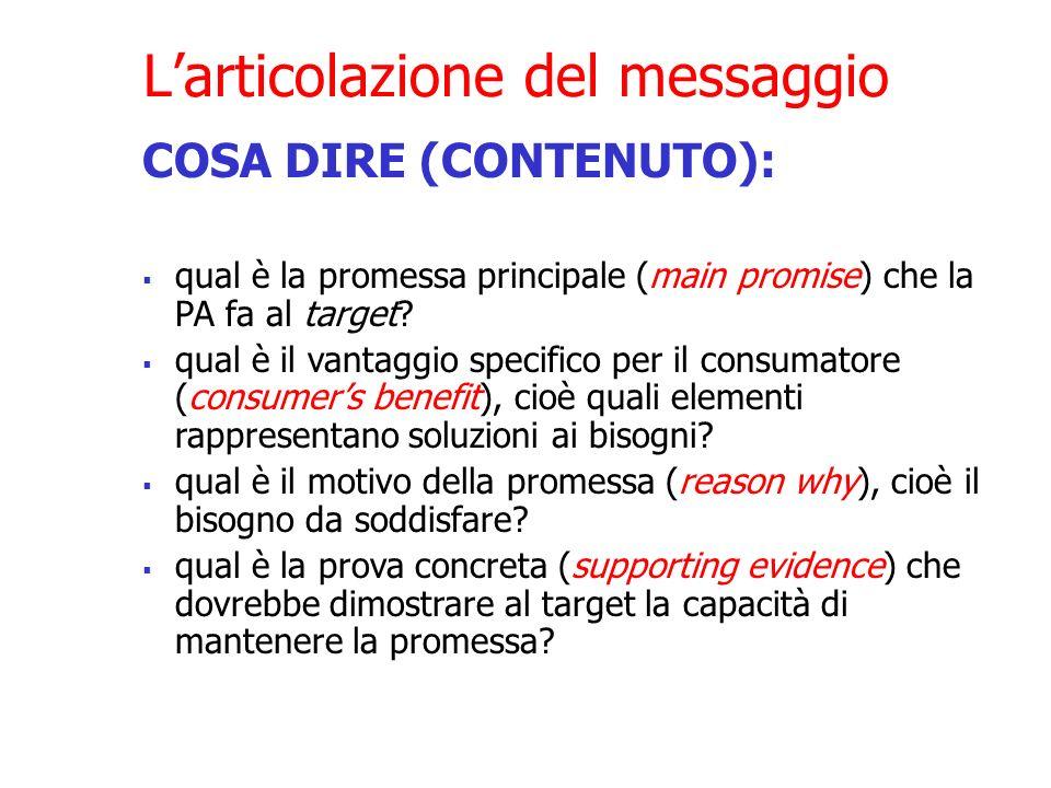 Larticolazione del messaggio COSA DIRE (CONTENUTO): qual è la promessa principale (main promise) che la PA fa al target? qual è il vantaggio specifico