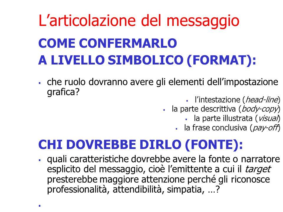 Larticolazione del messaggio COME CONFERMARLO A LIVELLO SIMBOLICO (FORMAT): che ruolo dovranno avere gli elementi dellimpostazione grafica? lintestazi