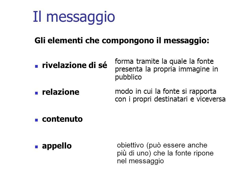 Il messaggio Gli elementi che compongono il messaggio: rivelazione di sé relazione contenuto appello forma tramite la quale la fonte presenta la propr