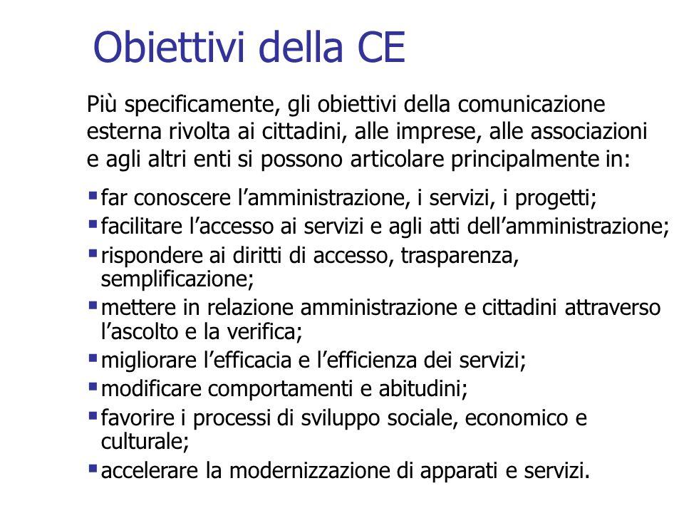 Obiettivi della CE Più specificamente, gli obiettivi della comunicazione esterna rivolta ai cittadini, alle imprese, alle associazioni e agli altri en