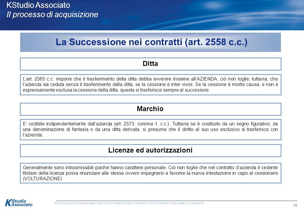 12 © 2008 Studio Associato Consulenza legale e tributaria, an Italian professional partnership, is an affiliate firm of KPMG International, a Swiss co