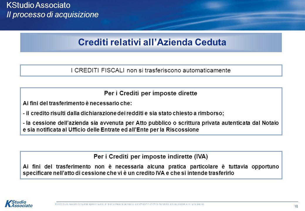 14 © 2008 Studio Associato Consulenza legale e tributaria, an Italian professional partnership, is an affiliate firm of KPMG International, a Swiss co
