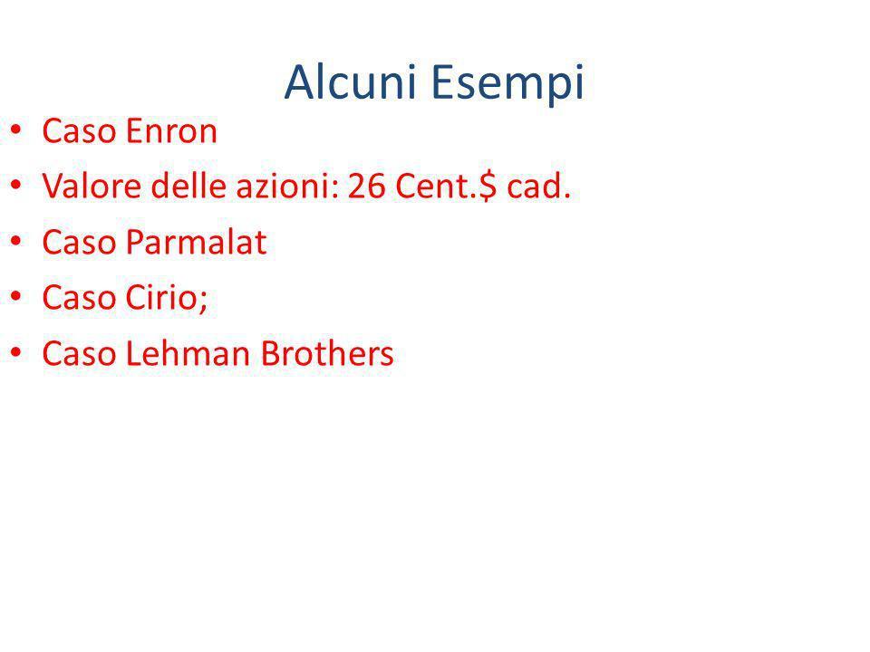 Alcuni Esempi Caso Enron Valore delle azioni: 26 Cent.$ cad.