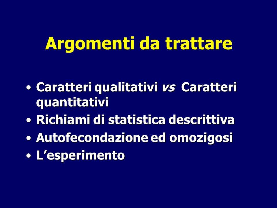 Argomenti da trattare Caratteri qualitativi vs Caratteri quantitativiCaratteri qualitativi vs Caratteri quantitativi Richiami di statistica descrittiv