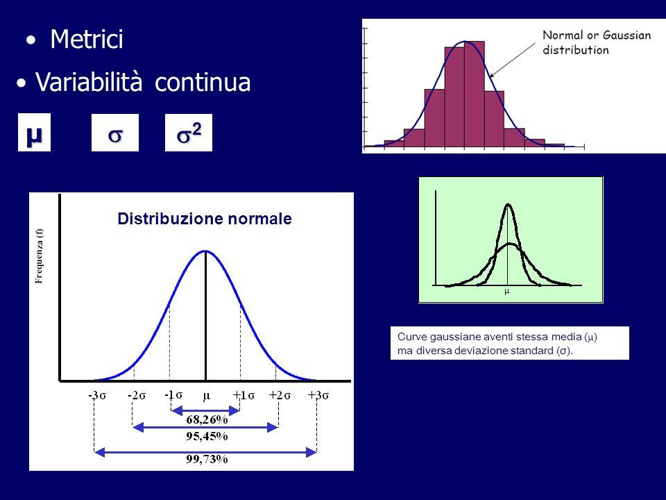 Metrici Variabilità continua Distribuzione normale Curve gaussiane aventi stessa media ( µ ) ma diversa deviazione standard (σ). µ 2