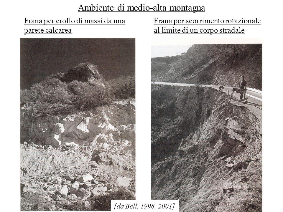 Frana per crollo di massi da una parete calcarea Frana per scorrimento rotazionale al limite di un corpo stradale [da Bell, 1998, 2001] Ambiente di me