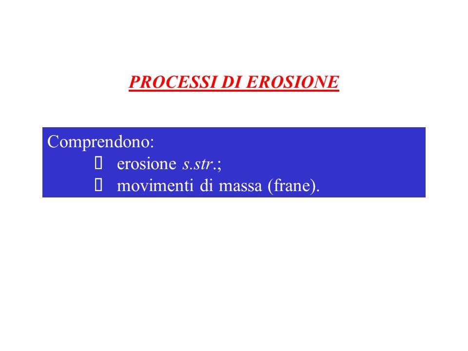 Comprendono: erosione s.str.; movimenti di massa (frane). PROCESSI DI EROSIONE