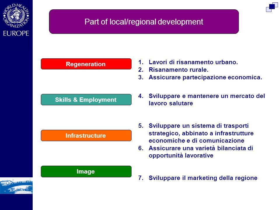 Regeneration Skills & Employment Infrastructure Image 1.Lavori di risanamento urbano. 2.Risanamento rurale. 3.Assicurare partecipazione economica. 4.S