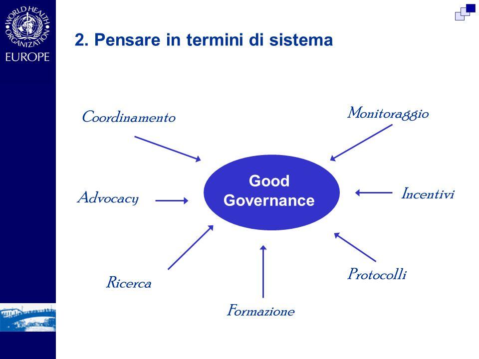 Good Governance Protocolli Formazione Incentivi Ricerca Monitoraggio Advocacy Coordinamento 2. Pensare in termini di sistema