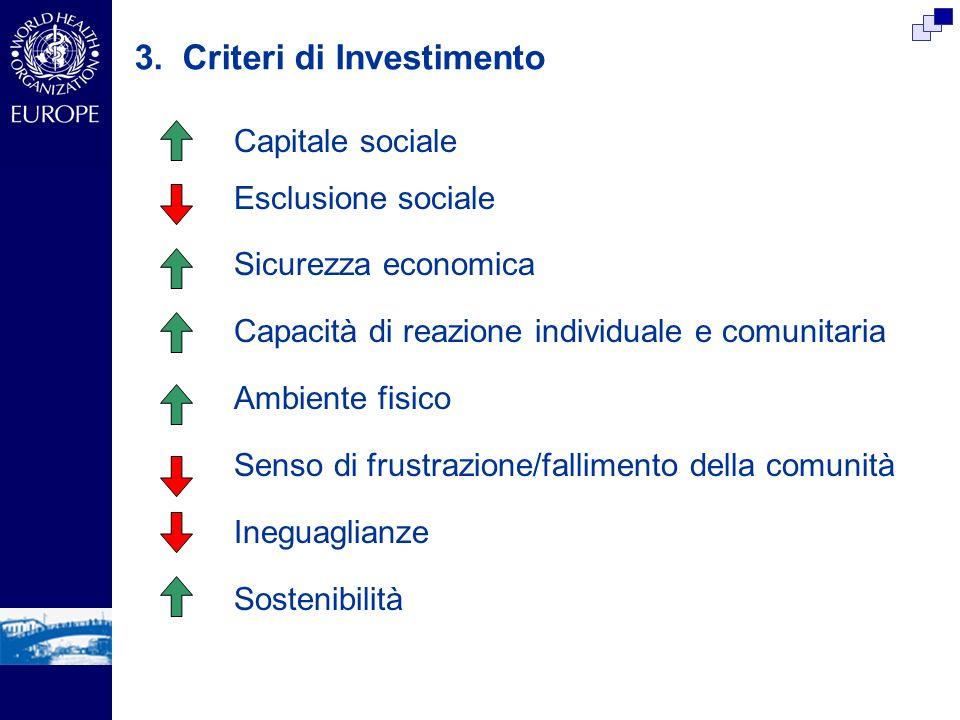3. Criteri di Investimento Capitale sociale Esclusione sociale Sicurezza economica Capacità di reazione individuale e comunitaria Ambiente fisico Sens