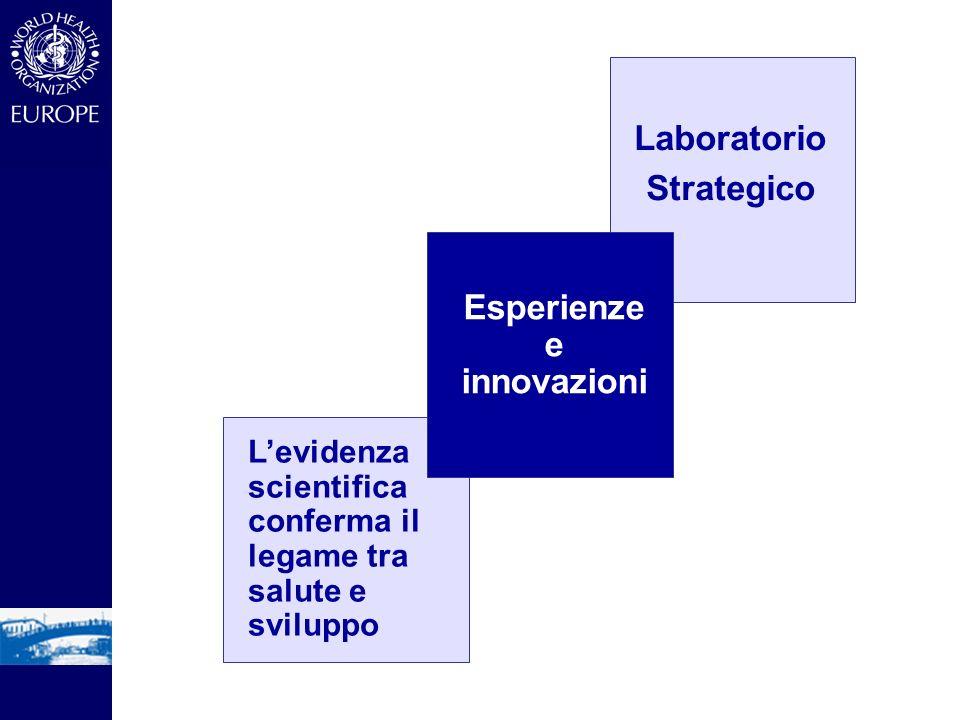 Laboratorio Strategico Esperienze e innovazioni Levidenza scientifica conferma il legame tra salute e sviluppo