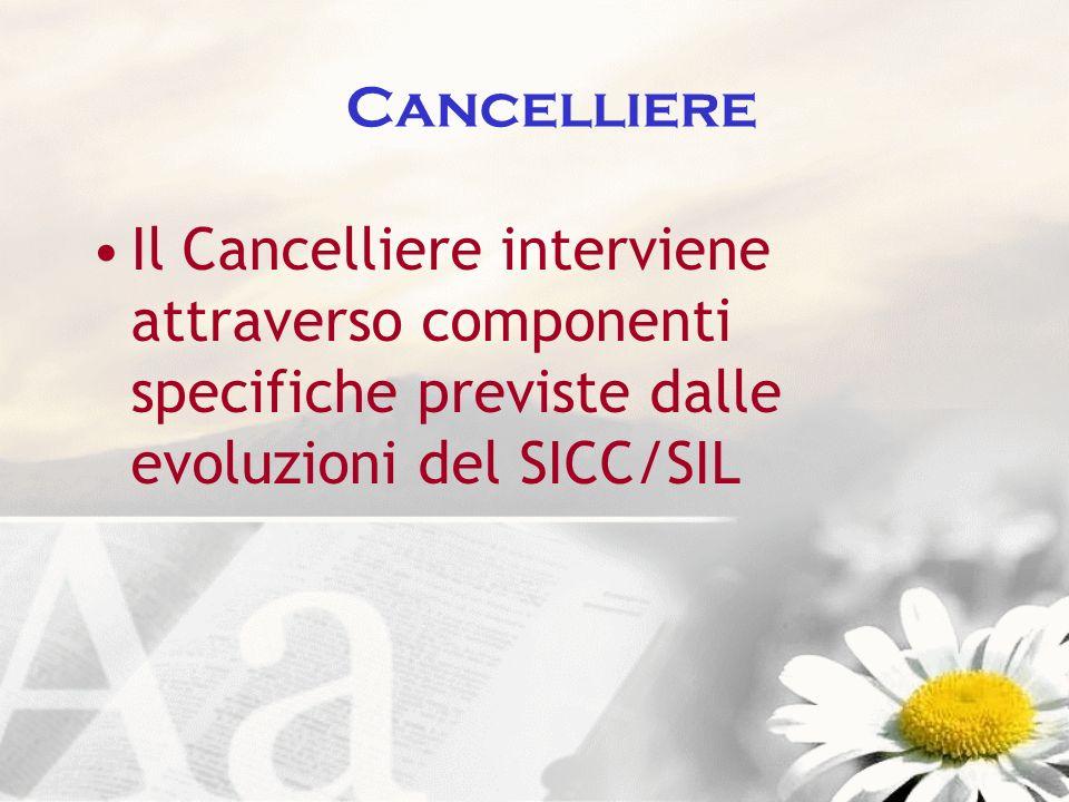 Cancelliere Il Cancelliere interviene attraverso componenti specifiche previste dalle evoluzioni del SICC/SIL