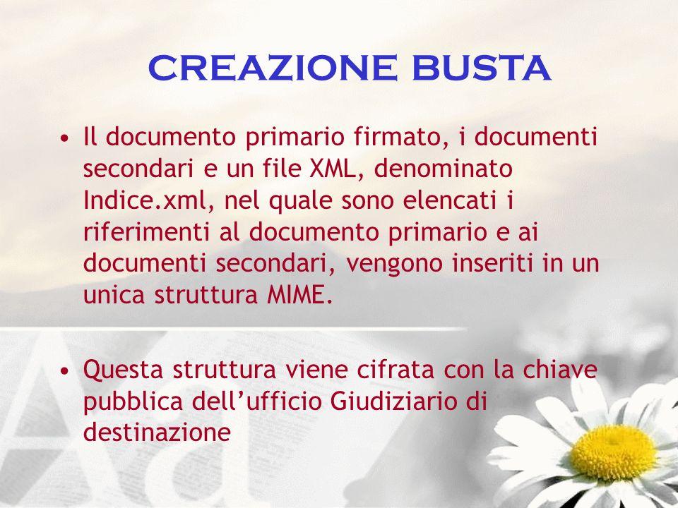 CREAZIONE BUSTA Il documento primario firmato, i documenti secondari e un file XML, denominato Indice.xml, nel quale sono elencati i riferimenti al do