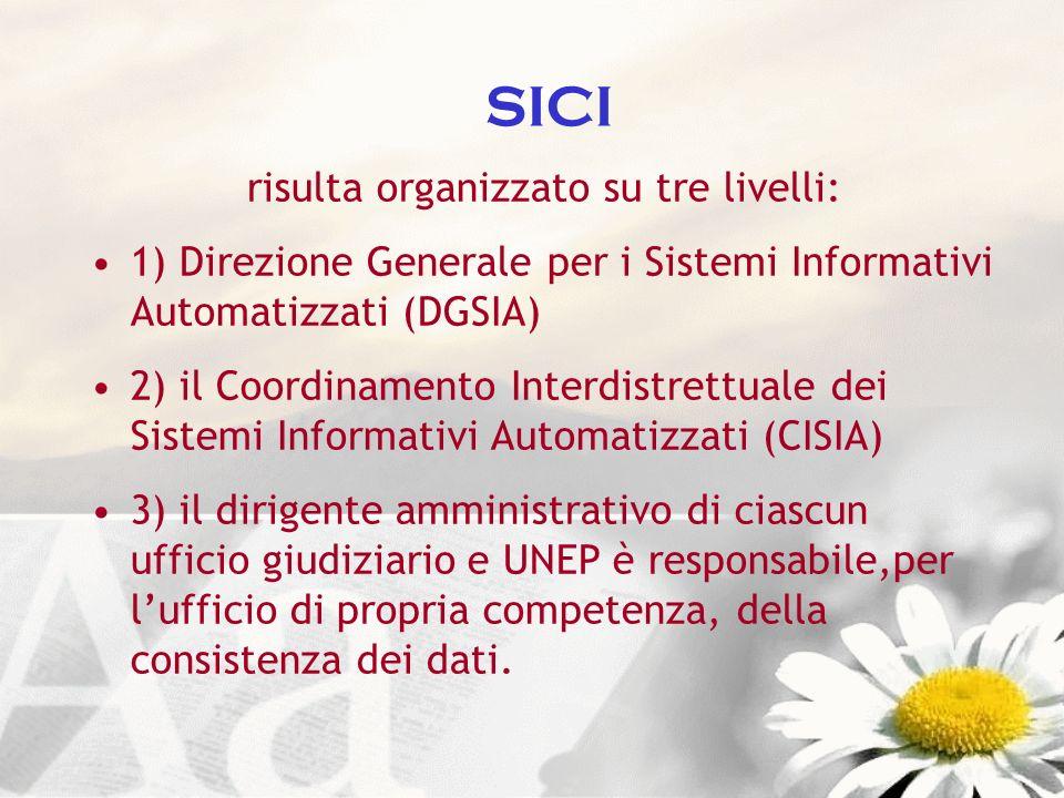 SICI risulta organizzato su tre livelli: 1) Direzione Generale per i Sistemi Informativi Automatizzati (DGSIA) 2) il Coordinamento Interdistrettuale d