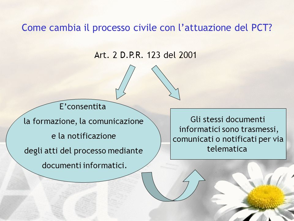 Come cambia il processo civile con lattuazione del PCT? Art. 2 D.P.R. 123 del 2001 Econsentita la formazione, la comunicazione e la notificazione degl