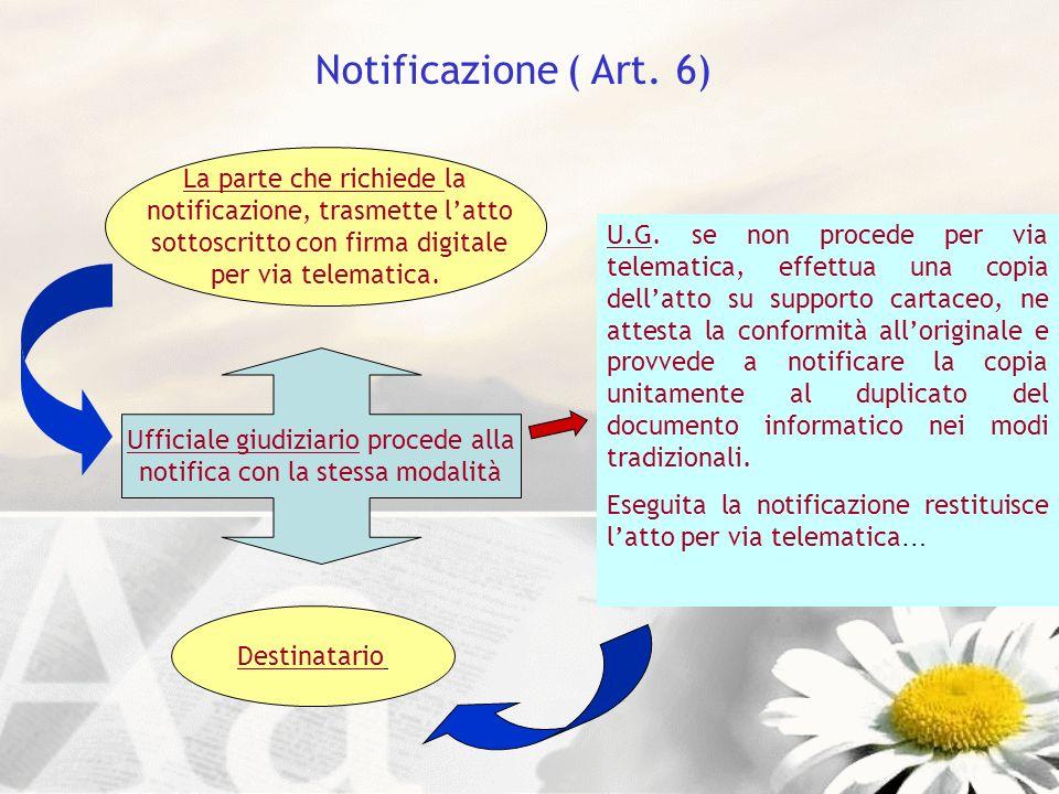 Notificazione ( Art. 6) Ufficiale giudiziario procede alla notifica con la stessa modalità La parte che richiede la notificazione, trasmette latto sot