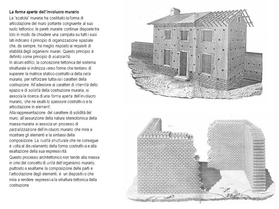 La forma aperta dellinvolucro murario La scatola muraria ha costituito la forma di articolazione del muro portante congruente al suo ruolo tettonico: