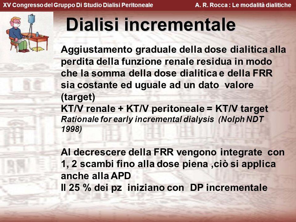 XV Congresso del Gruppo Di Studio Dialisi Peritoneale A. R. Rocca : Le modalità dialitiche Dialisi incrementale Aggiustamento graduale della dose dial