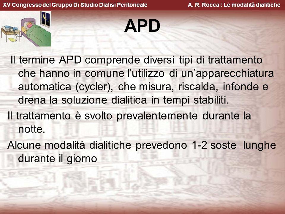 XV Congresso del Gruppo Di Studio Dialisi Peritoneale A. R. Rocca : Le modalità dialitiche Il termine APD comprende diversi tipi di trattamento che ha