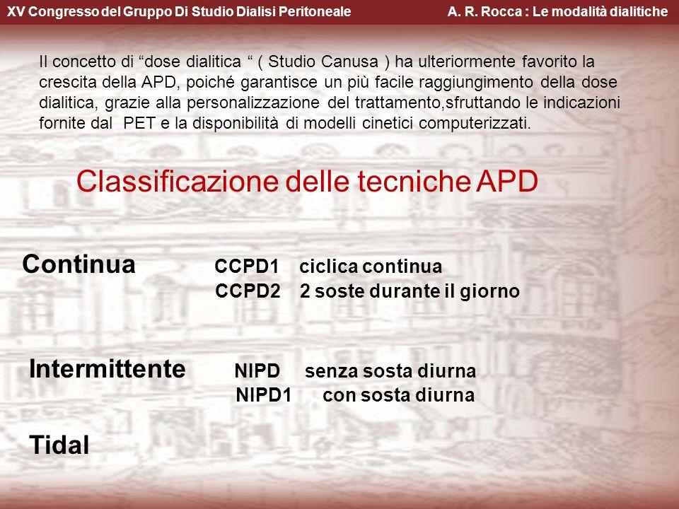 XV Congresso del Gruppo Di Studio Dialisi Peritoneale A. R. Rocca : Le modalità dialitiche Classificazione delle tecniche APD Continua CCPD1 ciclica c