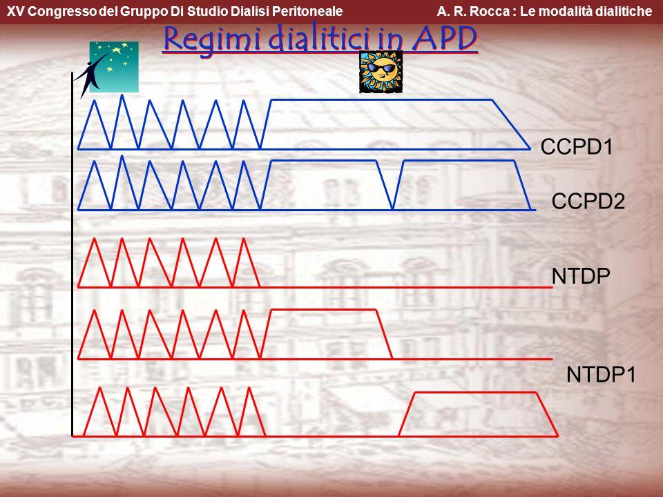 XV Congresso del Gruppo Di Studio Dialisi Peritoneale A. R. Rocca : Le modalità dialitiche Regimi dialitici in APD CCPD1 CCPD2 NTDP NTDP1