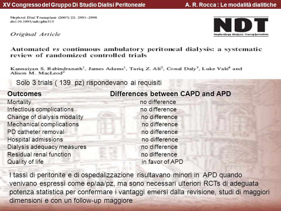 XV Congresso del Gruppo Di Studio Dialisi Peritoneale A. R. Rocca : Le modalità dialitiche Outcomes Differences between CAPD and APD Mortality no diff