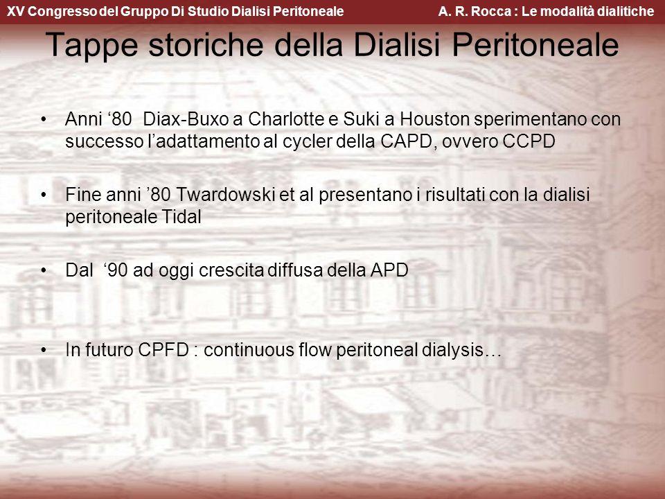 XV Congresso del Gruppo Di Studio Dialisi Peritoneale A. R. Rocca : Le modalità dialitiche Tappe storiche della Dialisi Peritoneale Anni 80 Diax-Buxo