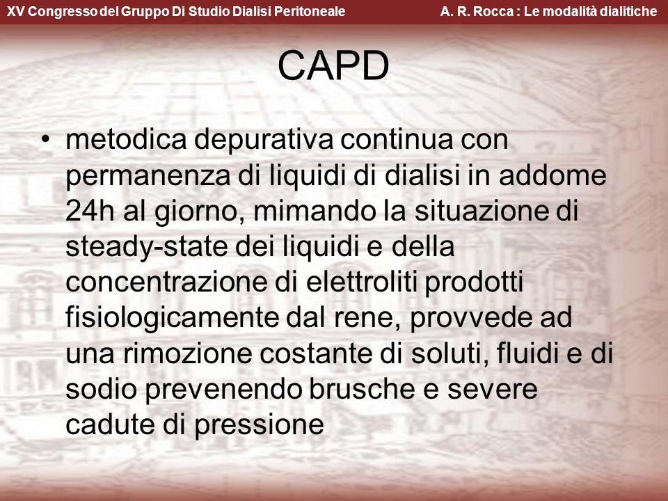 XV Congresso del Gruppo Di Studio Dialisi Peritoneale A. R. Rocca : Le modalità dialitiche CAPD metodica depurativa continua con permanenza di liquidi