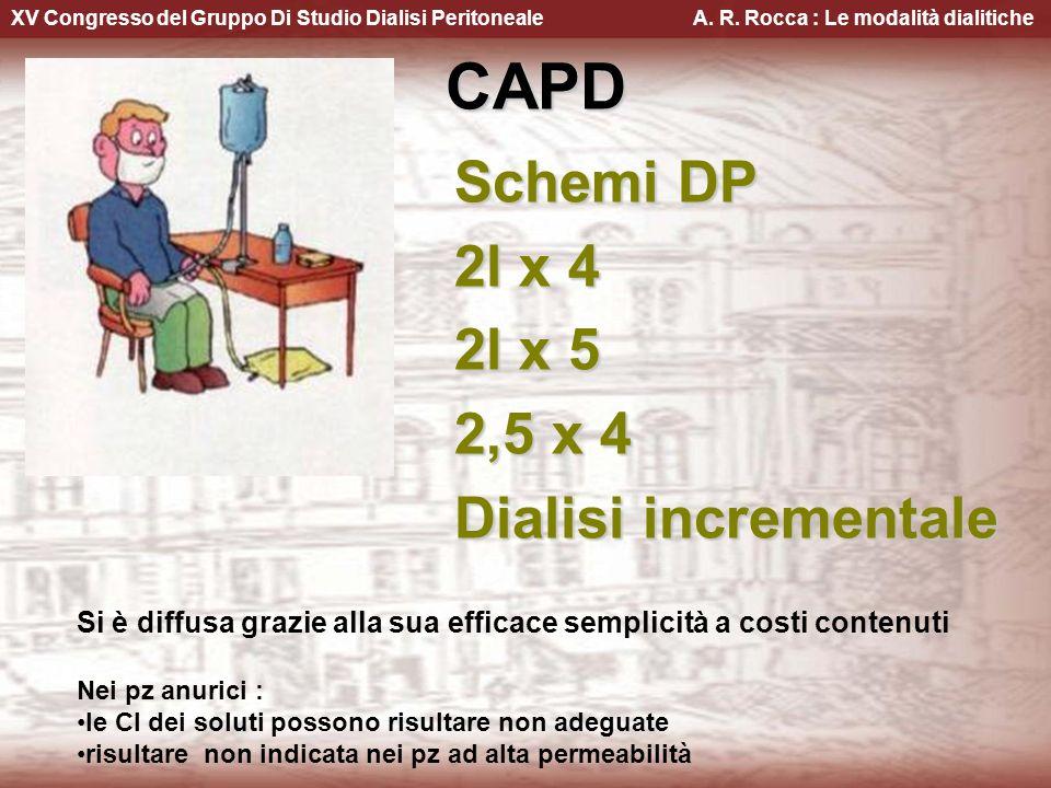 XV Congresso del Gruppo Di Studio Dialisi Peritoneale A. R. Rocca : Le modalità dialitiche Schemi DP 2l x 4 2l x 5 2,5 x 4 Dialisi incrementale CAPD S