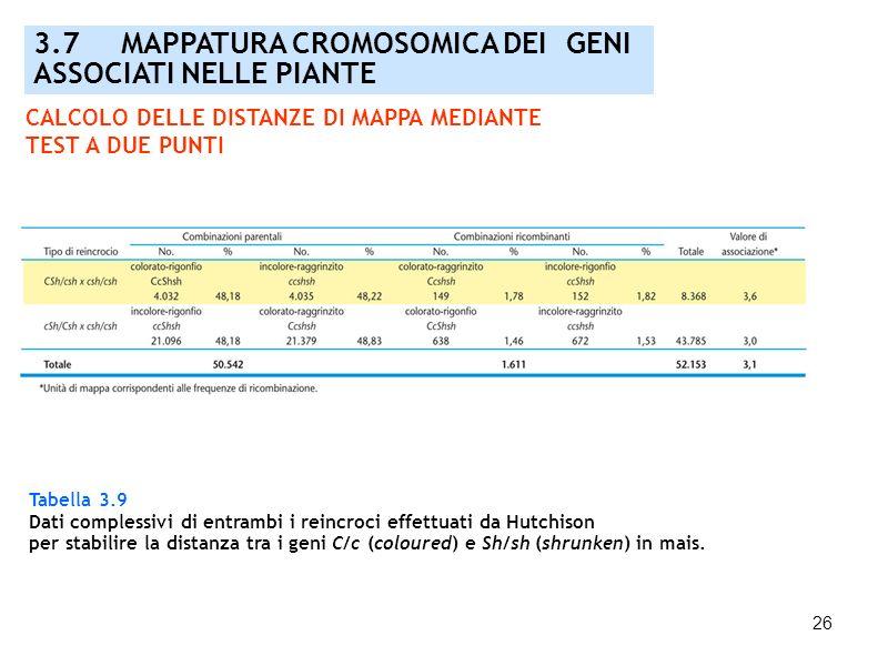 26 3.7 MAPPATURA CROMOSOMICA DEI GENI ASSOCIATI NELLE PIANTE Tabella 3.9 Dati complessivi di entrambi i reincroci effettuati da Hutchison per stabilir
