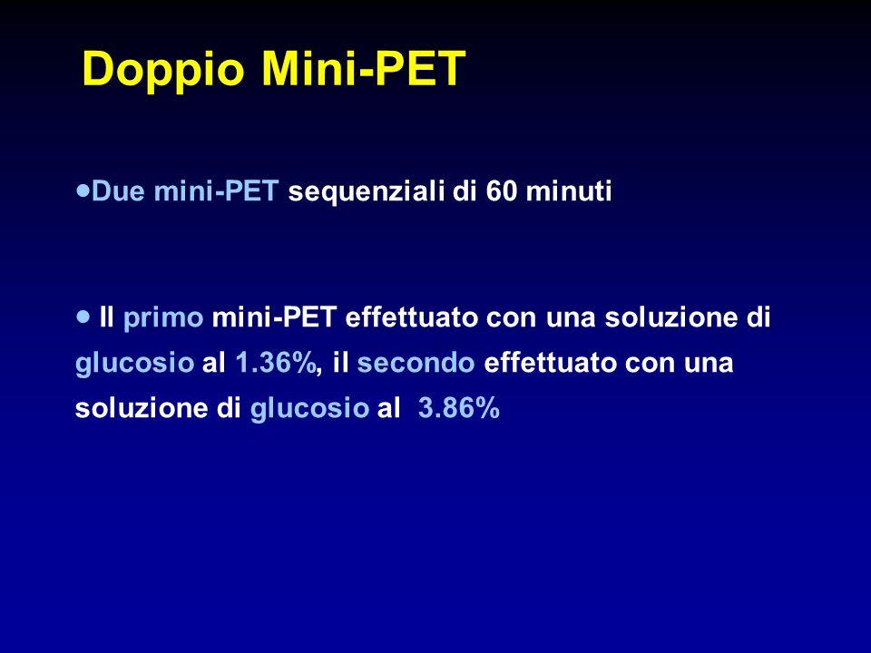 Doppio Mini-PET Due mini-PET sequenziali di 60 minuti Il primo mini-PET effettuato con una soluzione di glucosio al 1.36%, il secondo effettuato con u