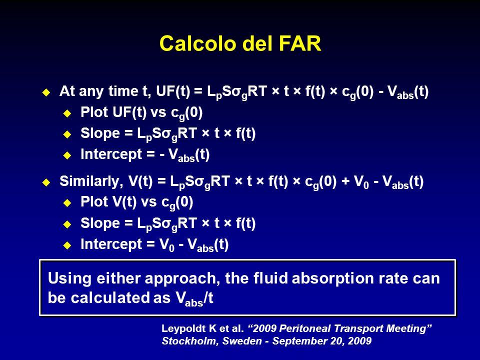 At any time t, UF(t) = L p Sσ g RT × t × f(t) × c g (0) - V abs (t) Plot UF(t) vs c g (0) Slope = L p Sσ g RT × t × f(t) Intercept = - V abs (t) Simil