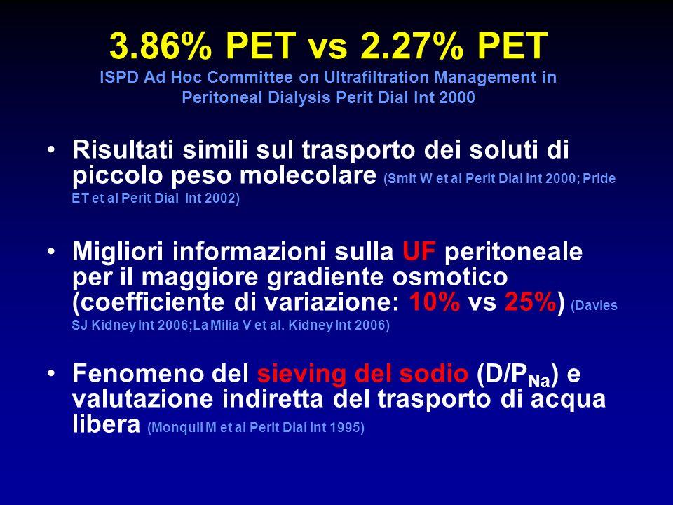 3.86% PET vs 2.27% PET ISPD Ad Hoc Committee on Ultrafiltration Management in Peritoneal Dialysis Perit Dial Int 2000 Risultati simili sul trasporto d