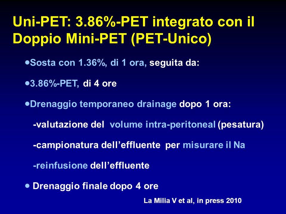 Uni-PET: 3.86%-PET integrato con il Doppio Mini-PET (PET-Unico) Sosta con 1.36%, di 1 ora, seguita da: 3.86%-PET, di 4 ore Drenaggio temporaneo draina